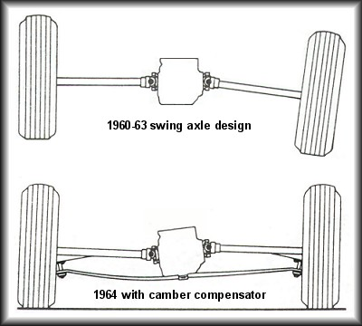 Early model Corvair rear suspension